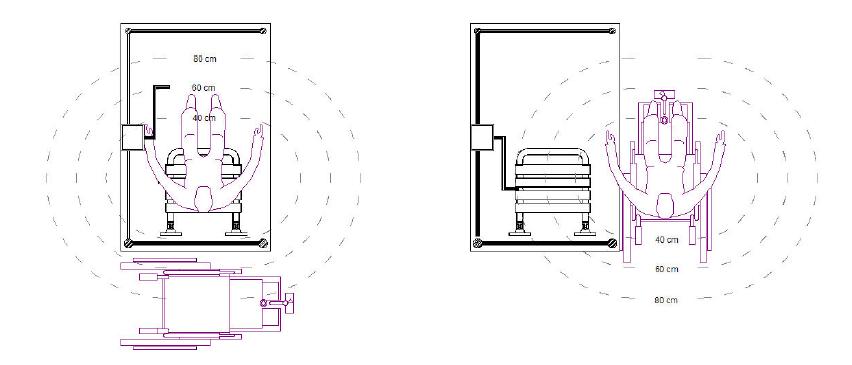 image dessin présentant l ascenseur a haut et son espace de rotation