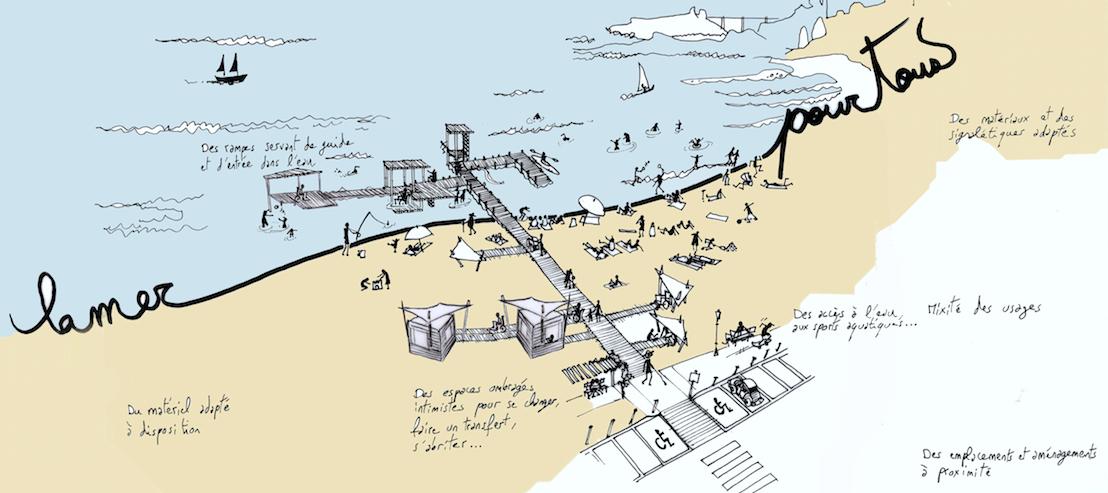 image illustration des pontons, abris et espace de détente proposés par POZEIA